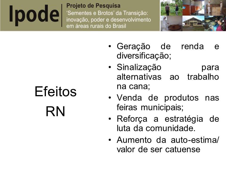 Efeitos RN Geração de renda e diversificação;