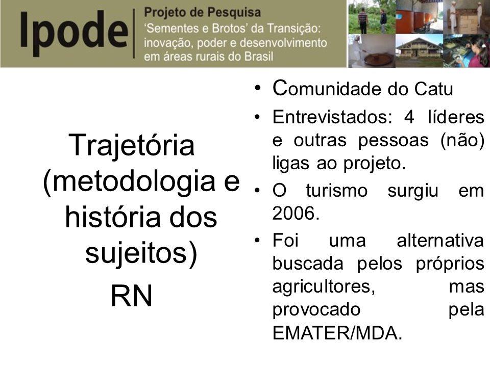 Trajetória (metodologia e história dos sujeitos)