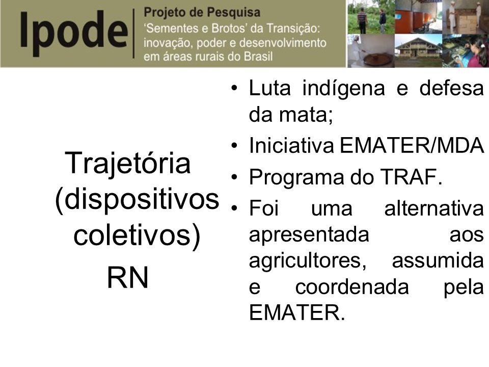 Trajetória (dispositivos coletivos)