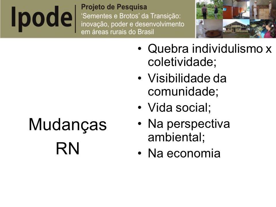 Mudanças RN Quebra individulismo x coletividade;