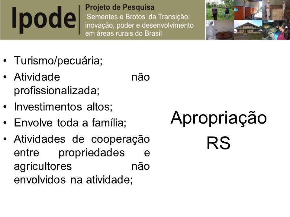Apropriação RS Turismo/pecuária; Atividade não profissionalizada;