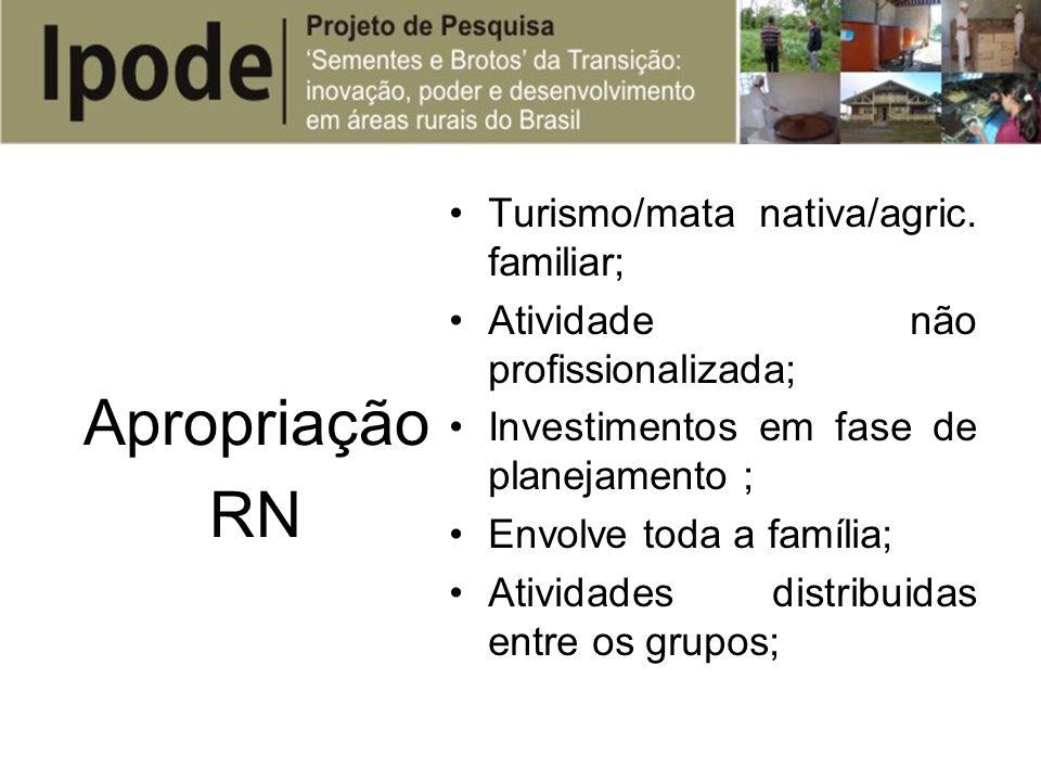 Apropriação RN Turismo/mata nativa/agric. familiar;