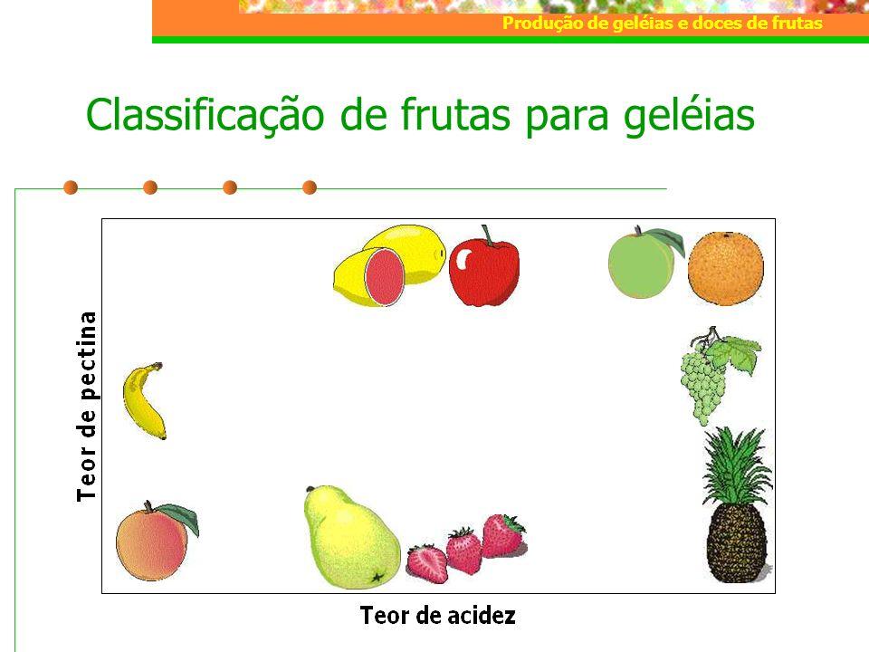 Classificação de frutas para geléias