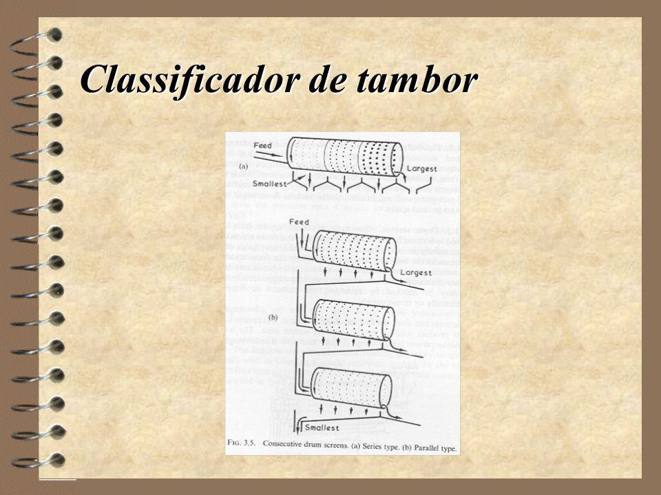 Classificador de tambor