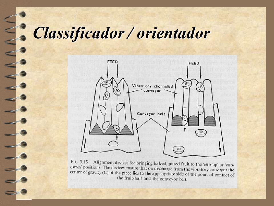 Classificador / orientador