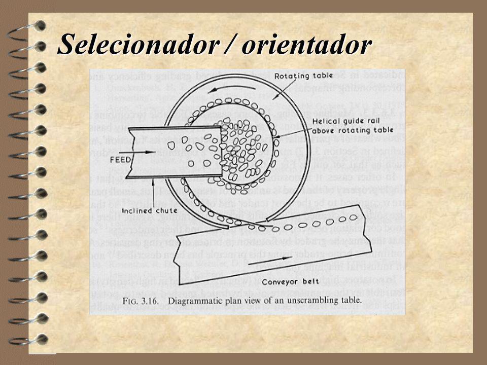 Selecionador / orientador