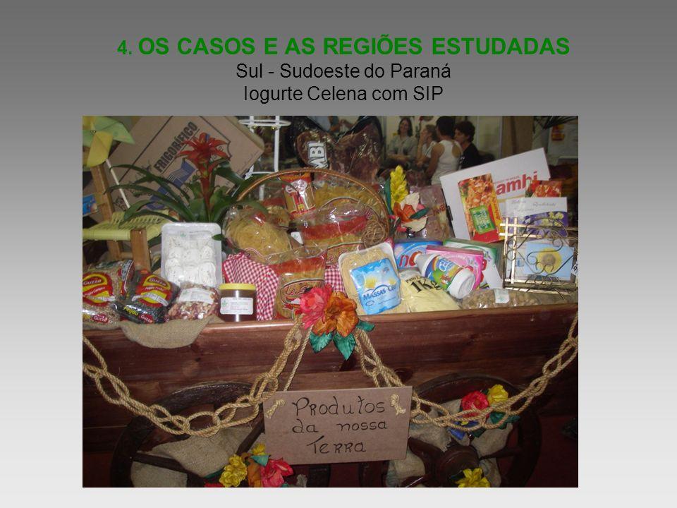 4. OS CASOS E AS REGIÕES ESTUDADAS Sul - Sudoeste do Paraná Iogurte Celena com SIP