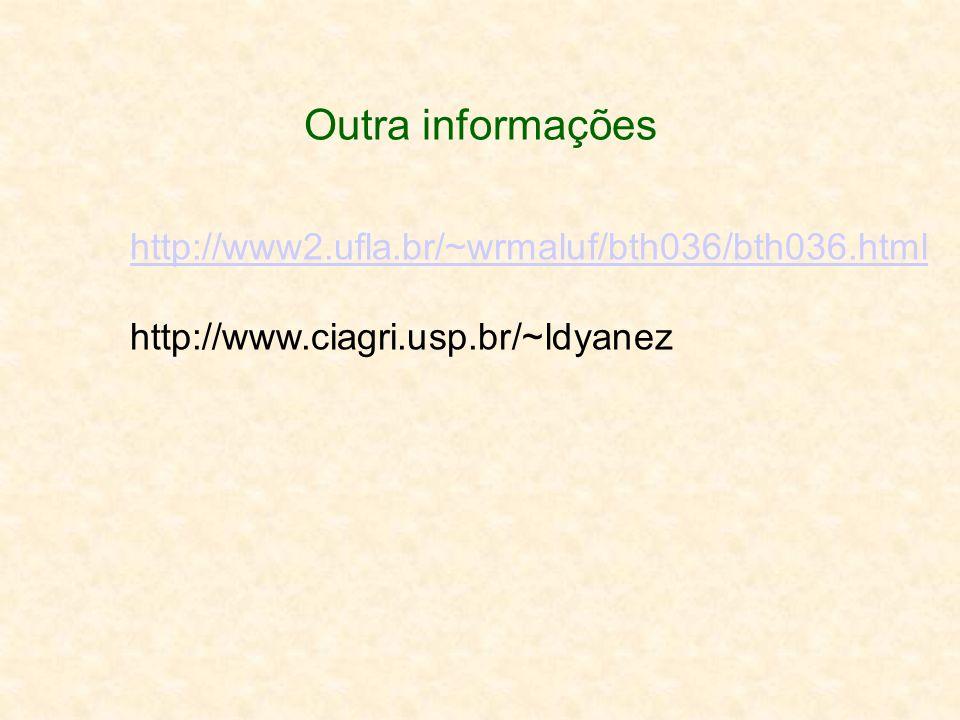 Outra informações http://www2.ufla.br/~wrmaluf/bth036/bth036.html