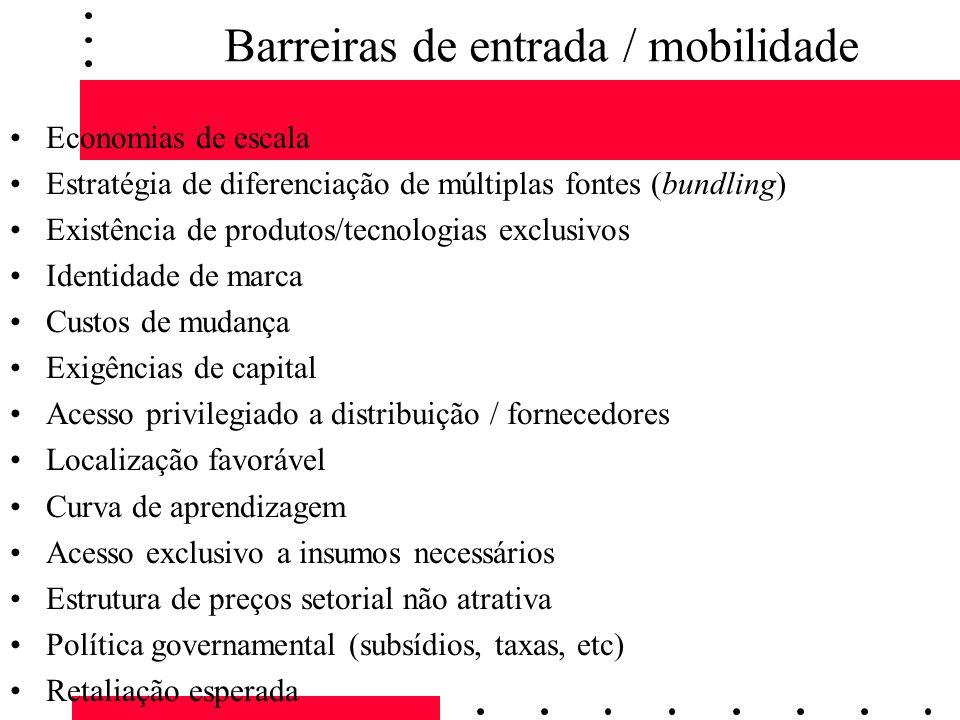 Barreiras de entrada / mobilidade