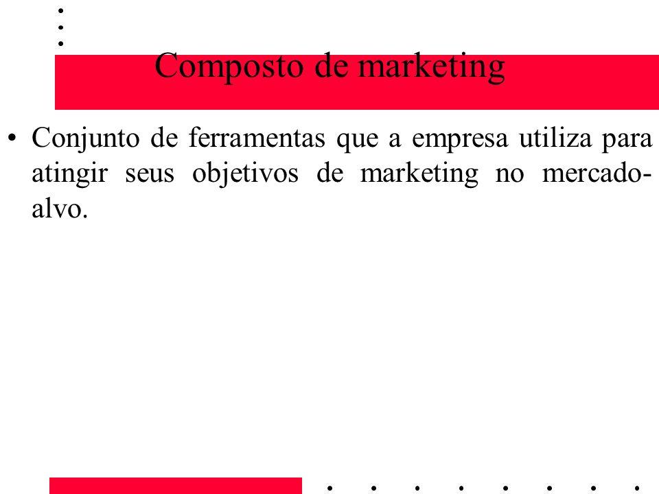Composto de marketingConjunto de ferramentas que a empresa utiliza para atingir seus objetivos de marketing no mercado-alvo.