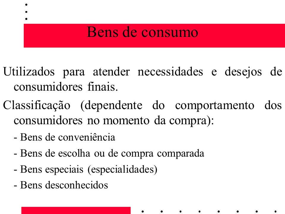 Bens de consumo Utilizados para atender necessidades e desejos de consumidores finais.