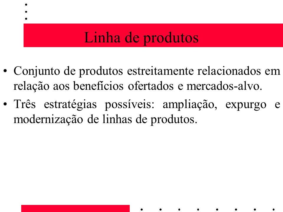Linha de produtos Conjunto de produtos estreitamente relacionados em relação aos benefícios ofertados e mercados-alvo.