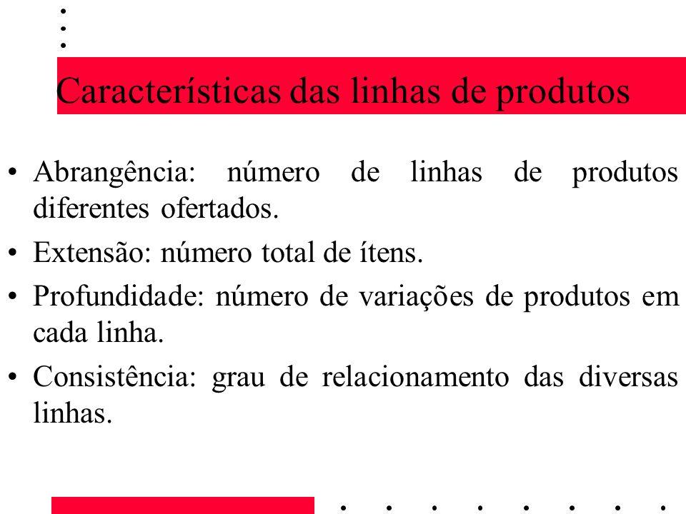 Características das linhas de produtos