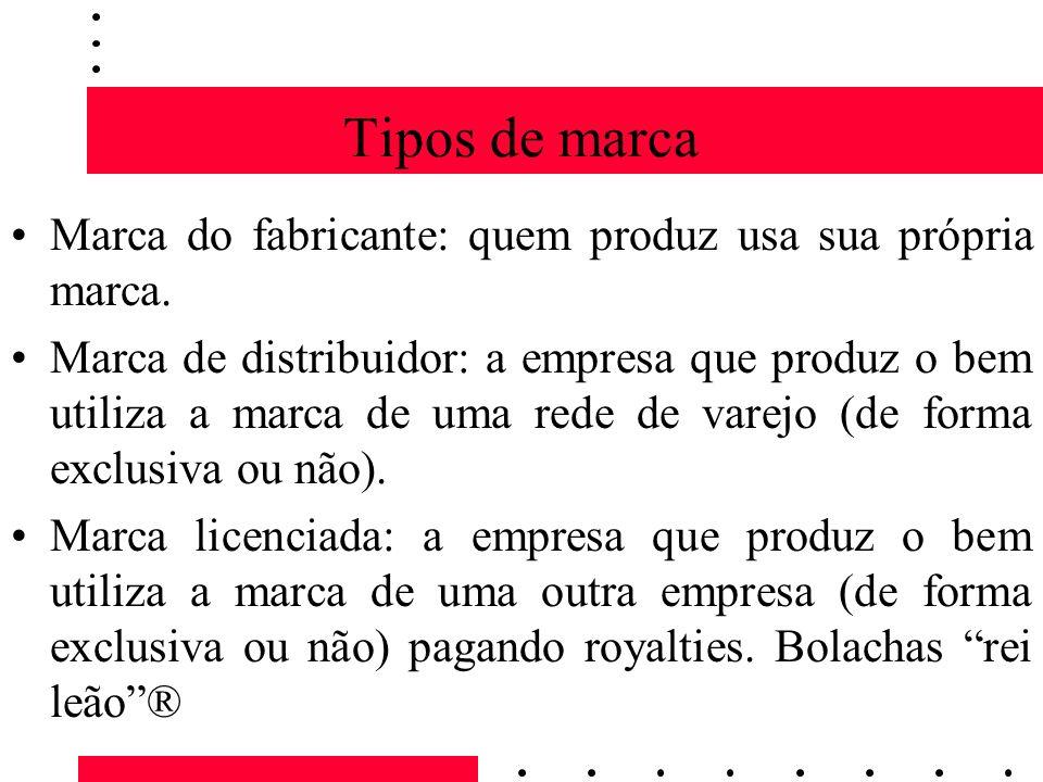 Tipos de marca Marca do fabricante: quem produz usa sua própria marca.
