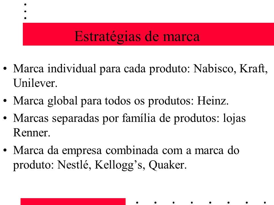Estratégias de marca Marca individual para cada produto: Nabisco, Kraft, Unilever. Marca global para todos os produtos: Heinz.