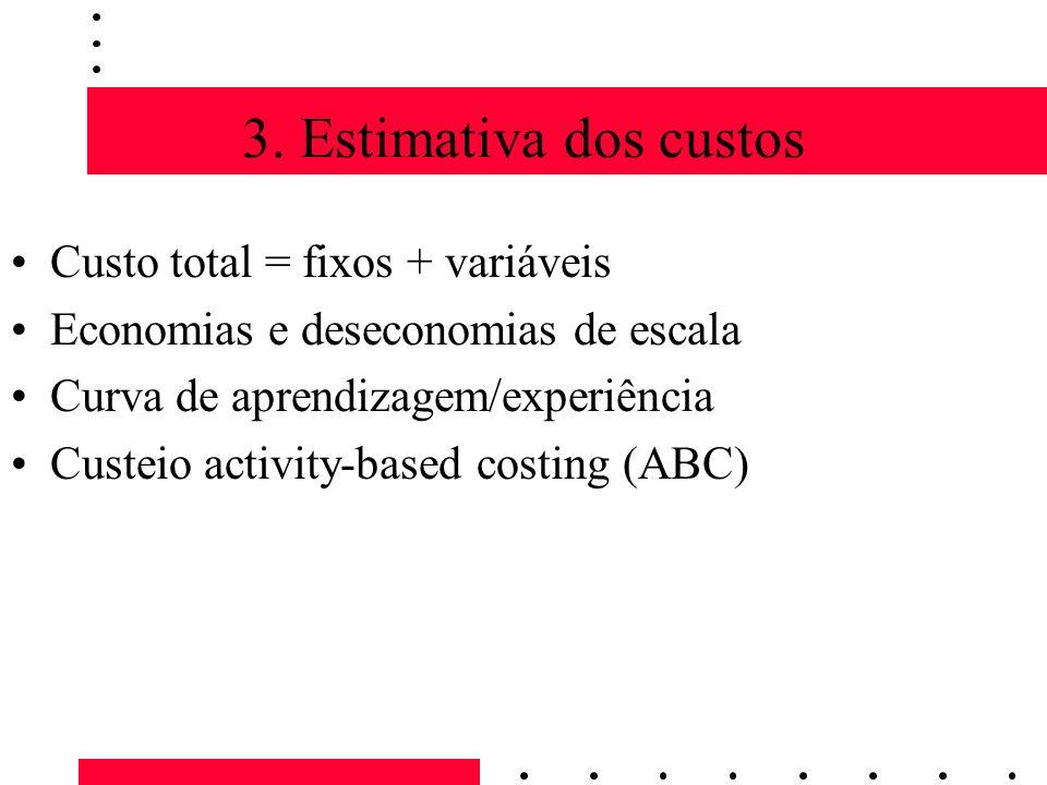 3. Estimativa dos custos Custo total = fixos + variáveis