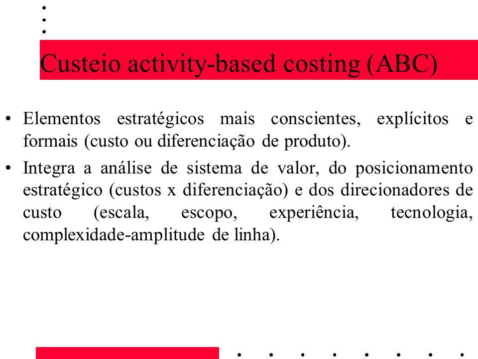 Custeio activity-based costing (ABC)