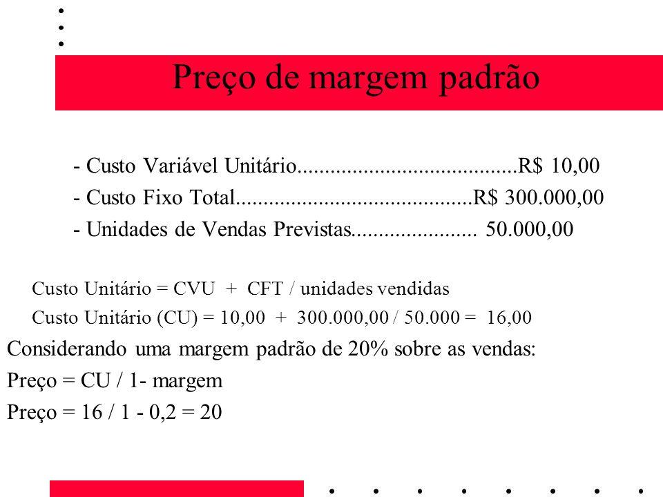 Preço de margem padrão- Custo Variável Unitário........................................R$ 10,00.