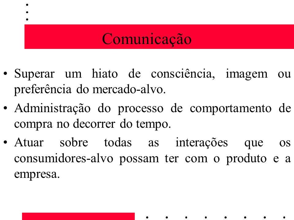 ComunicaçãoSuperar um hiato de consciência, imagem ou preferência do mercado-alvo.