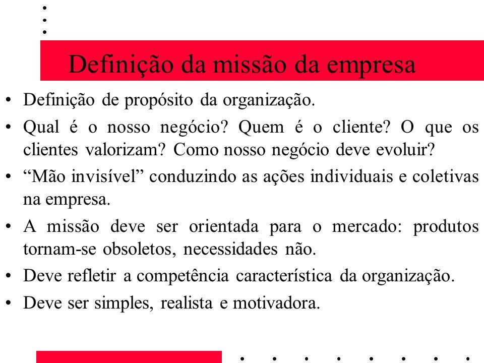 Definição da missão da empresa