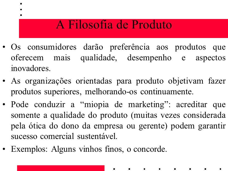 A Filosofia de Produto Os consumidores darão preferência aos produtos que oferecem mais qualidade, desempenho e aspectos inovadores.
