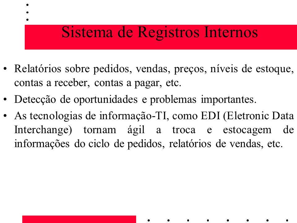 Sistema de Registros Internos