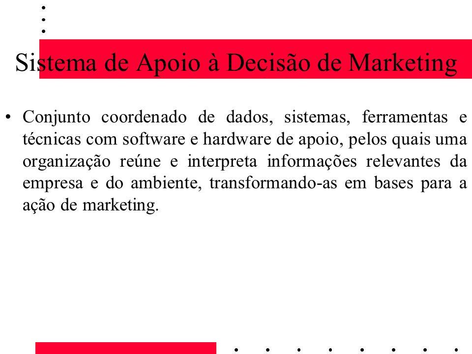 Sistema de Apoio à Decisão de Marketing