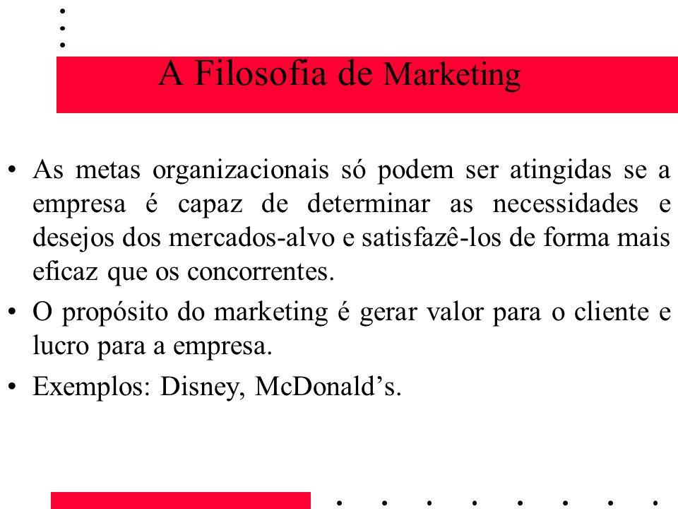 A Filosofia de Marketing