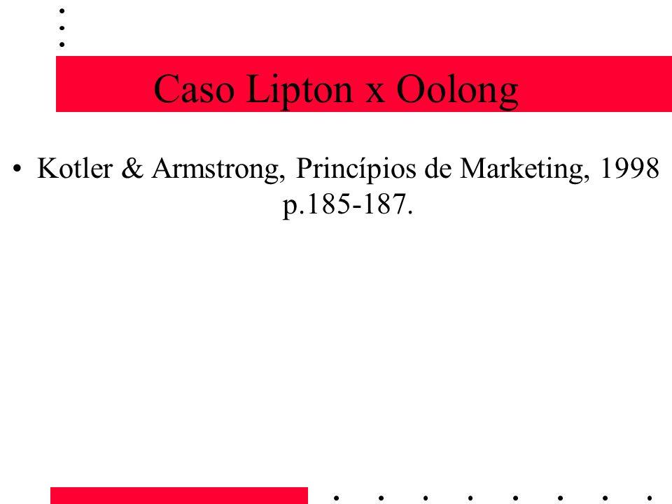 Kotler & Armstrong, Princípios de Marketing, 1998 p.185-187.