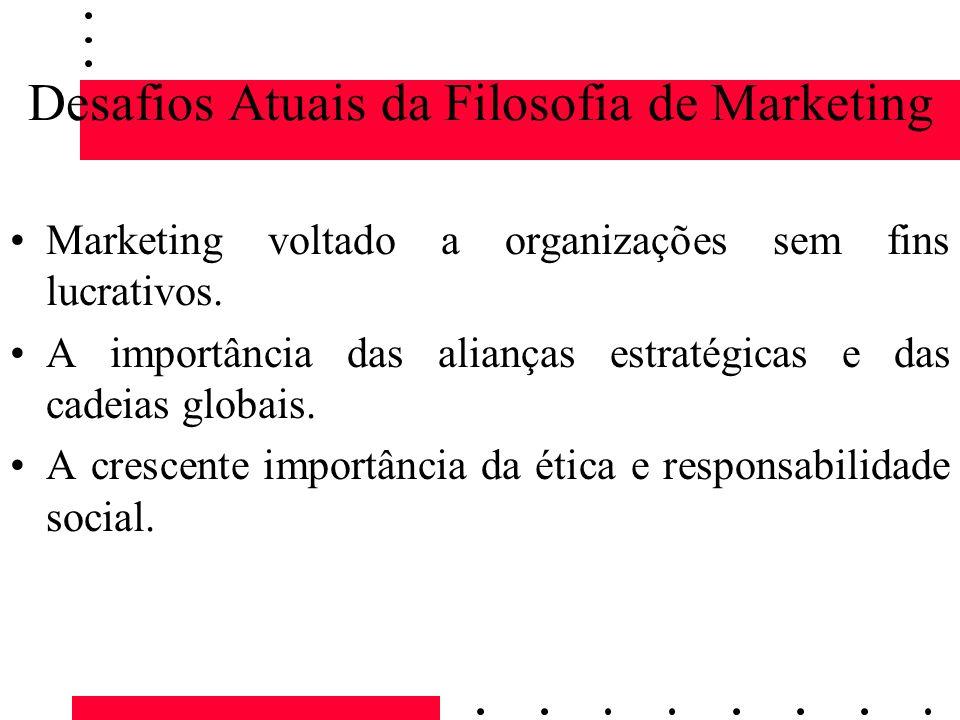Desafios Atuais da Filosofia de Marketing