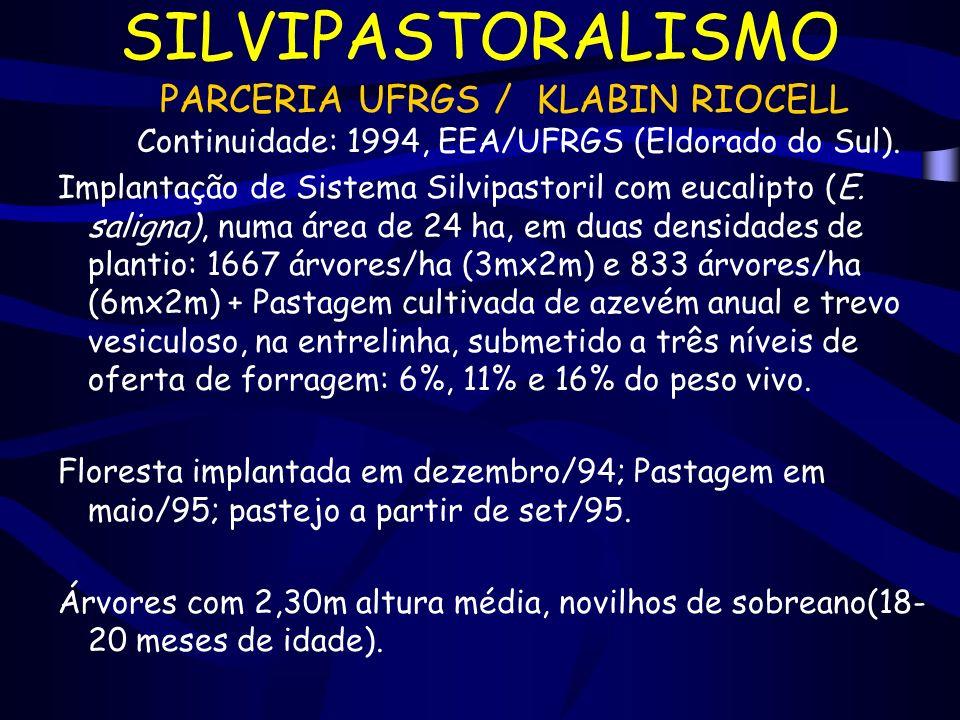 SILVIPASTORALISMO PARCERIA UFRGS / KLABIN RIOCELL Continuidade: 1994, EEA/UFRGS (Eldorado do Sul).