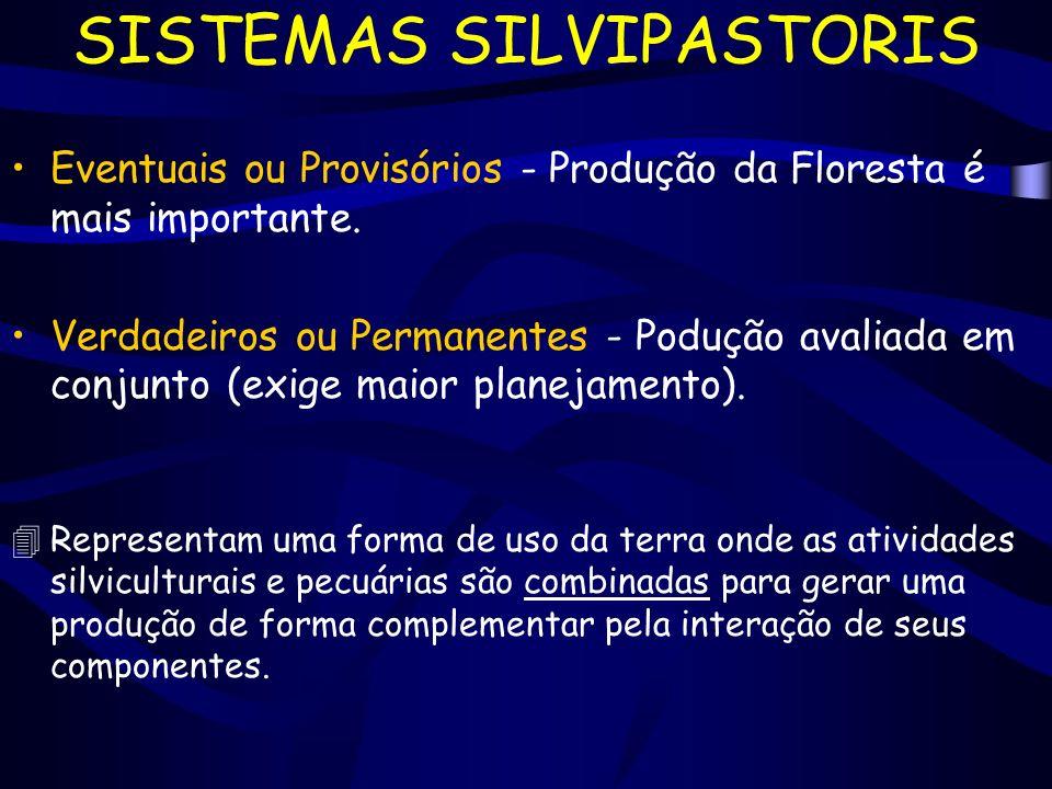 SISTEMAS SILVIPASTORIS