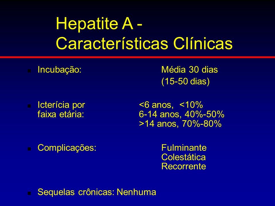 Hepatite A - Características Clínicas