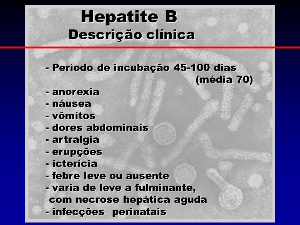 Hepatite B Descrição clínica - Período de incubação 45-100 dias