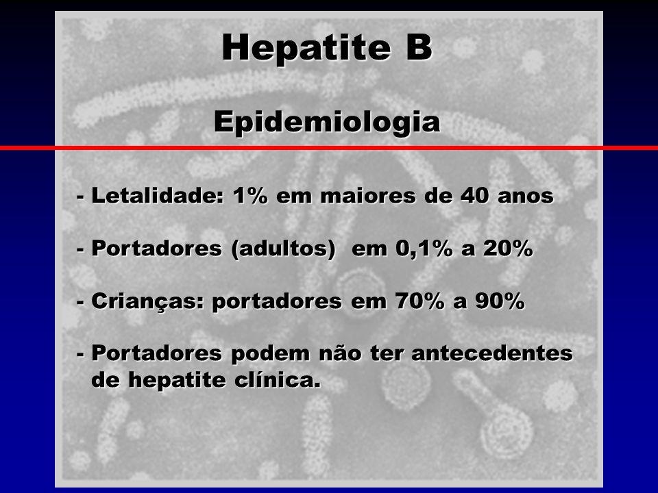 Hepatite B Epidemiologia - Letalidade: 1% em maiores de 40 anos