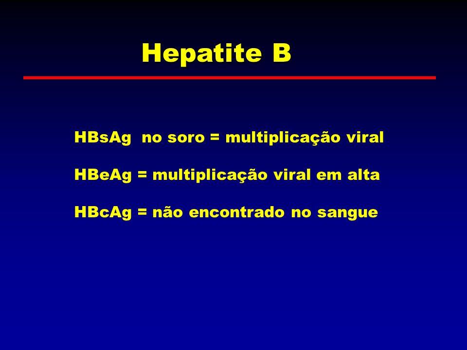 Hepatite B HBsAg no soro = multiplicação viral