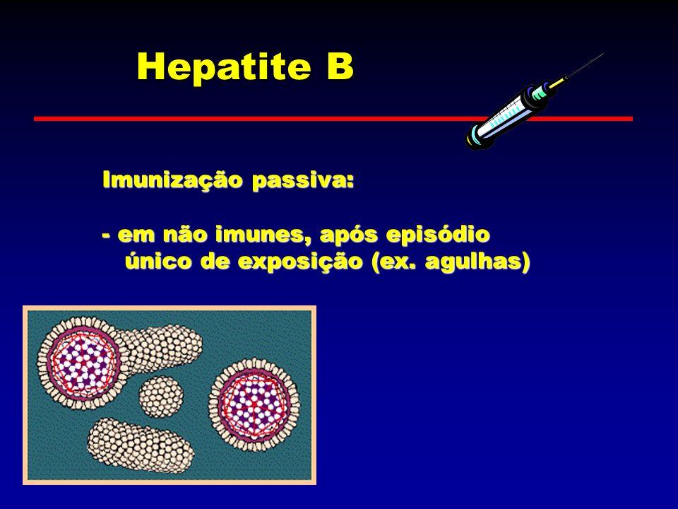 Hepatite B Imunização passiva: em não imunes, após episódio