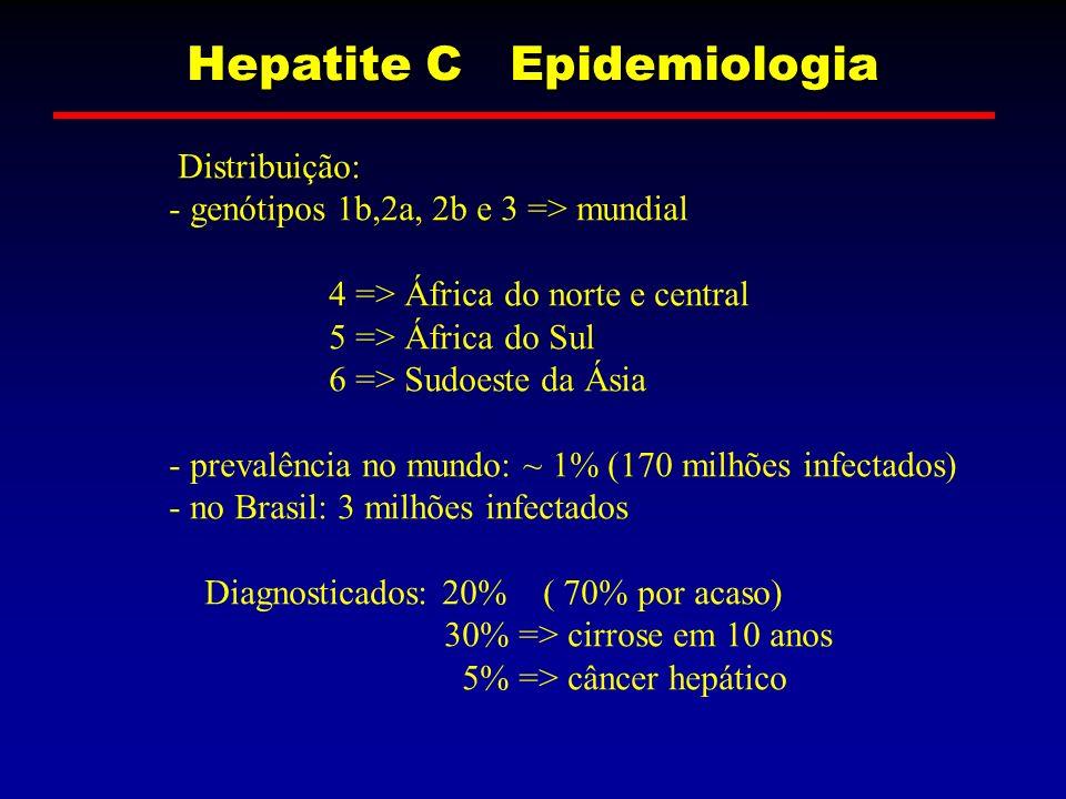 Hepatite C Epidemiologia