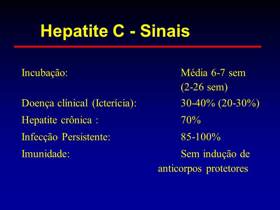 Hepatite C - Sinais Incubação: Média 6-7 sem (2-26 sem)