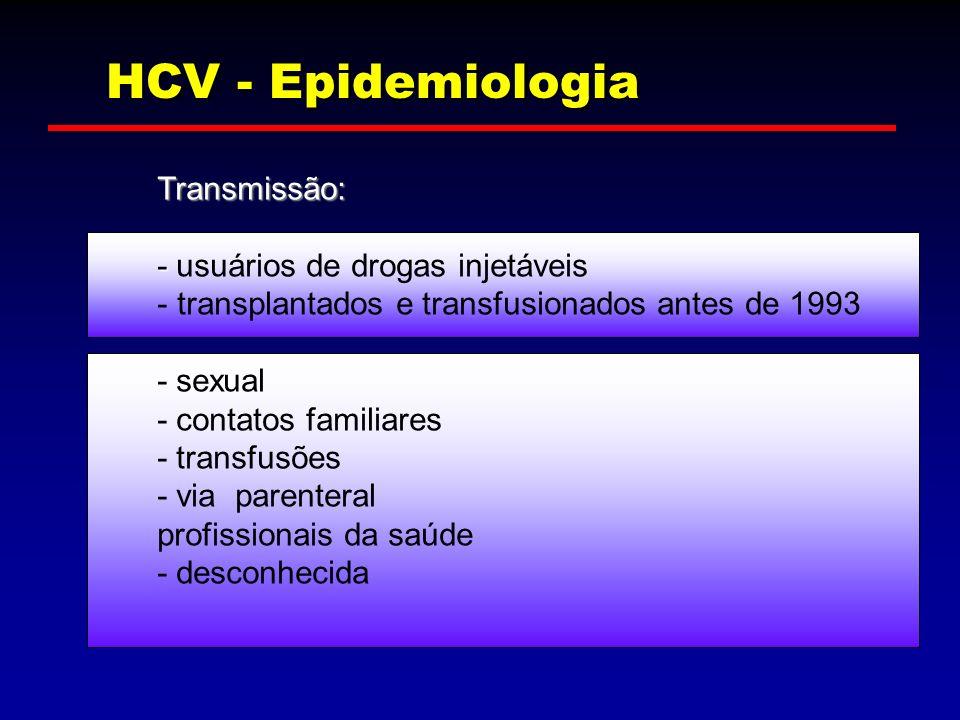 HCV - Epidemiologia Transmissão: - usuários de drogas injetáveis
