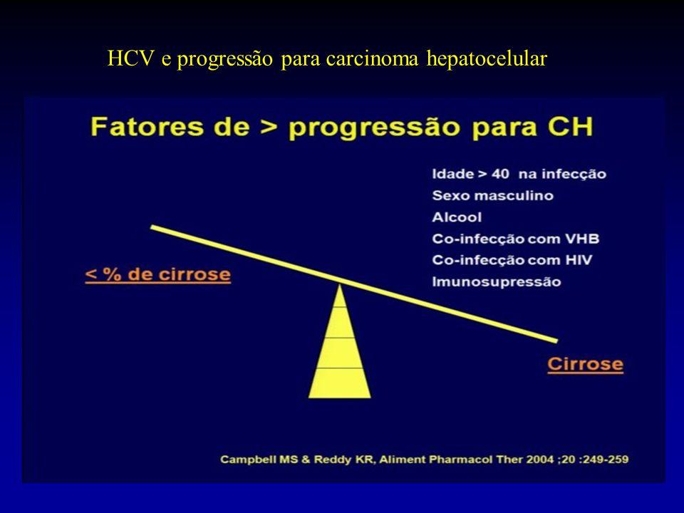 HCV e progressão para carcinoma hepatocelular
