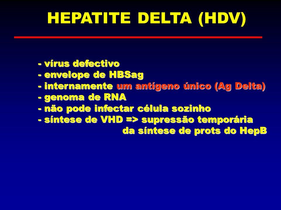 HEPATITE DELTA (HDV) - vírus defectivo - envelope de HBSag