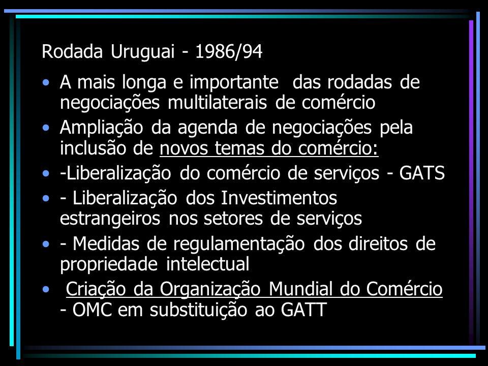 Rodada Uruguai - 1986/94 A mais longa e importante das rodadas de negociações multilaterais de comércio.