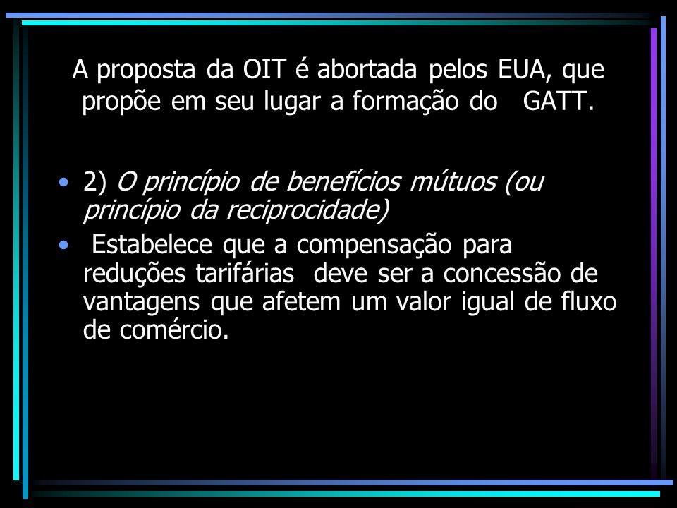 A proposta da OIT é abortada pelos EUA, que propõe em seu lugar a formação do GATT.