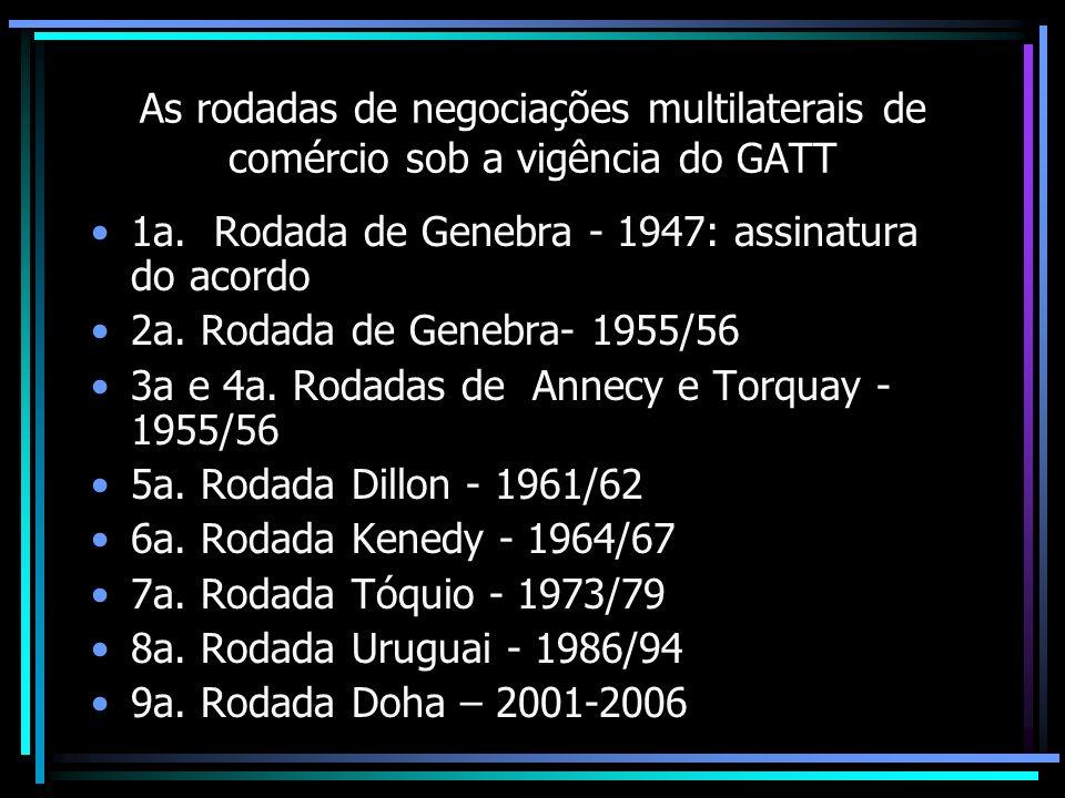 As rodadas de negociações multilaterais de comércio sob a vigência do GATT