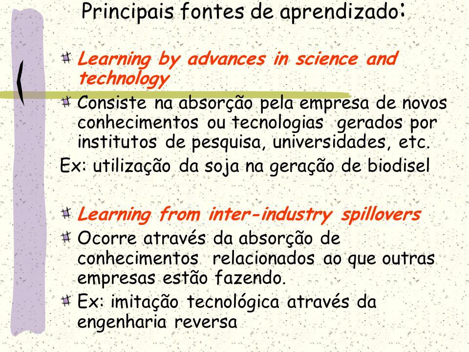 Principais fontes de aprendizado: