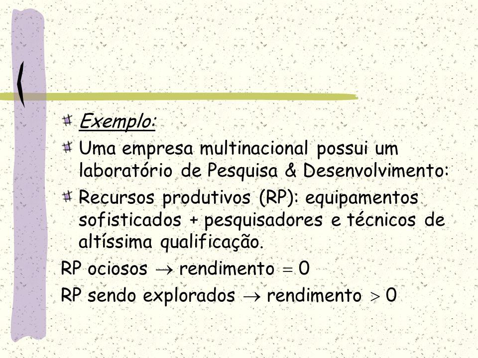 Exemplo: Uma empresa multinacional possui um laboratório de Pesquisa & Desenvolvimento: