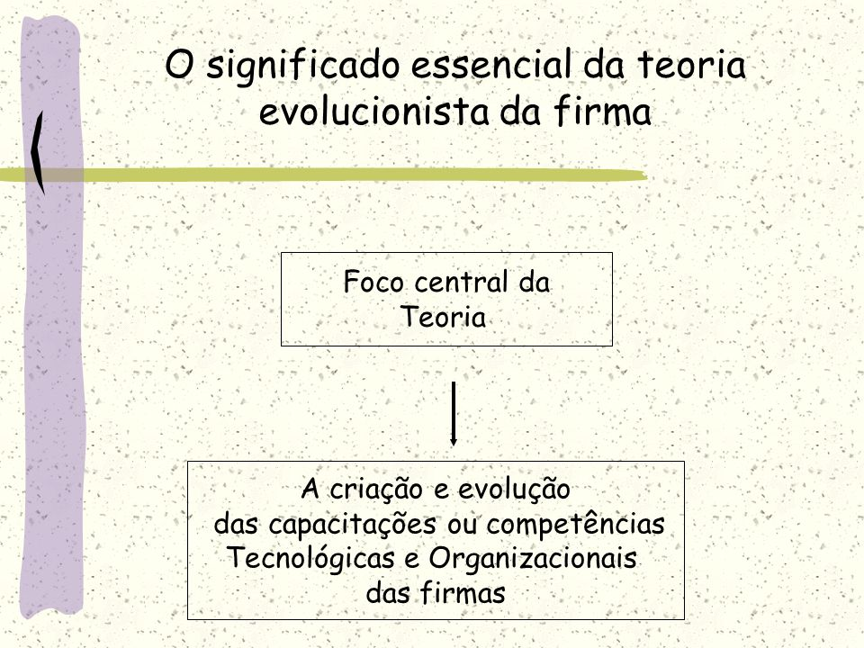 O significado essencial da teoria evolucionista da firma