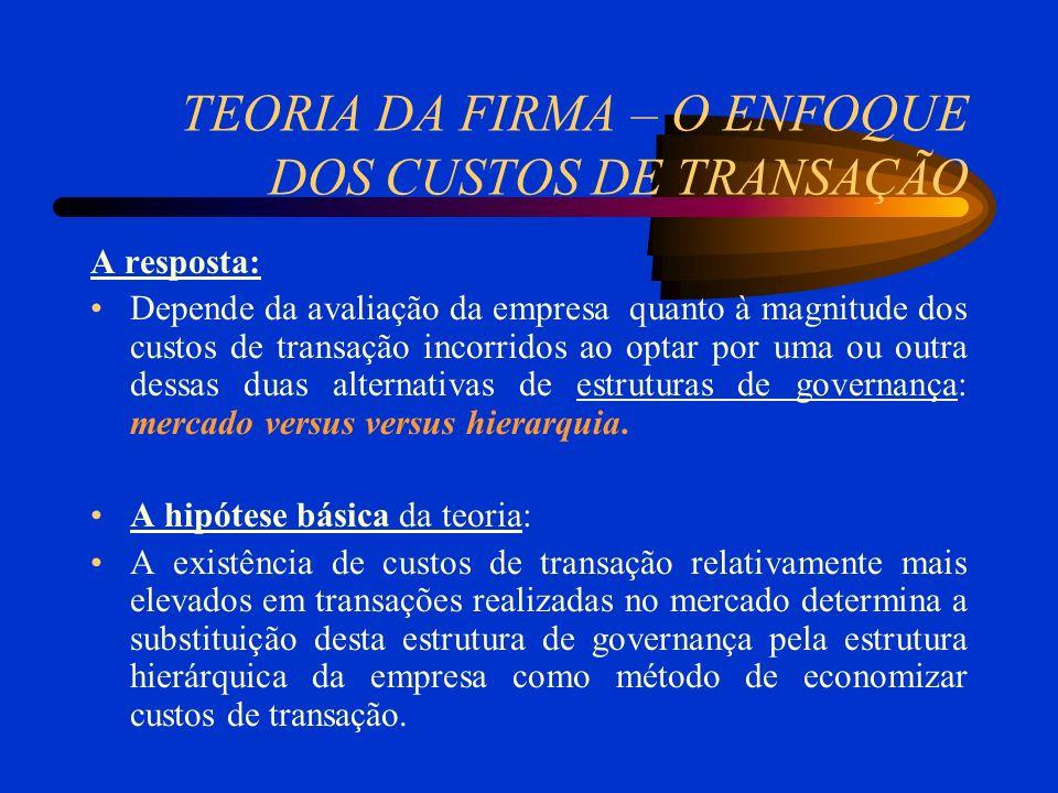 TEORIA DA FIRMA – O ENFOQUE DOS CUSTOS DE TRANSAÇÃO
