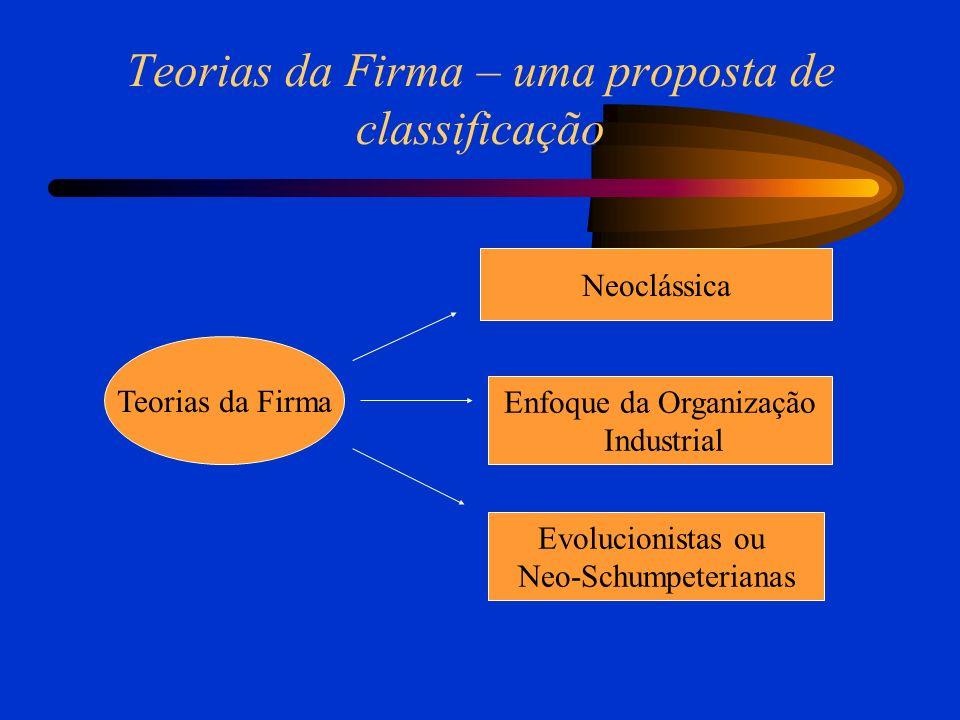 Teorias da Firma – uma proposta de classificação
